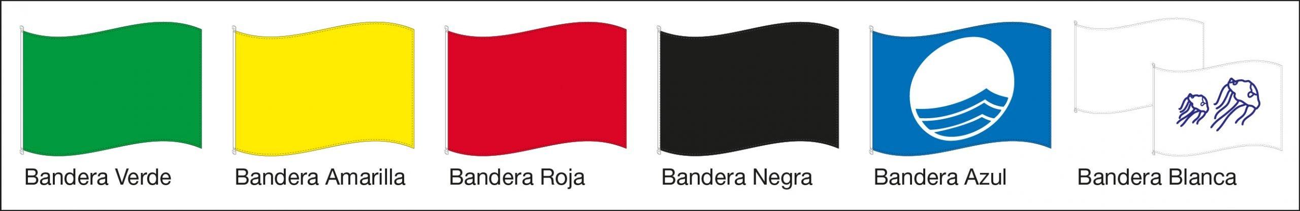 Significado colores banderas playa